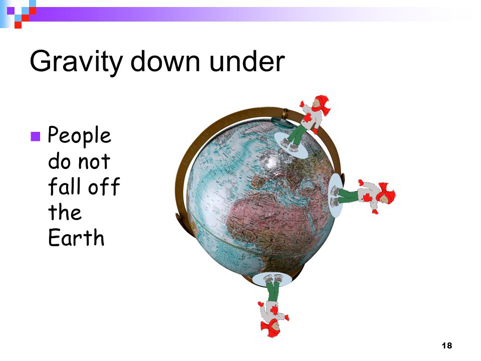 18 Gravity down under People do not fall off the Earth