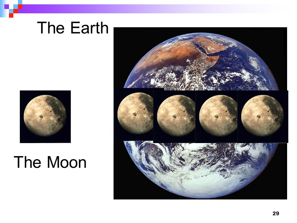 29 The Moon The Earth