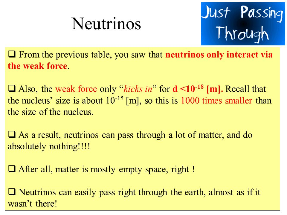 Neutron decay This is how neutron decay really proceeds through the Weak Interaction d u d Neutron W-W- u u d Proton u u d e-e- u u d d u d Neutron e-e- ++