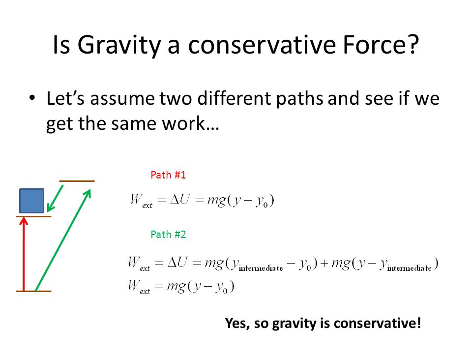 Is Gravity a conservative Force.