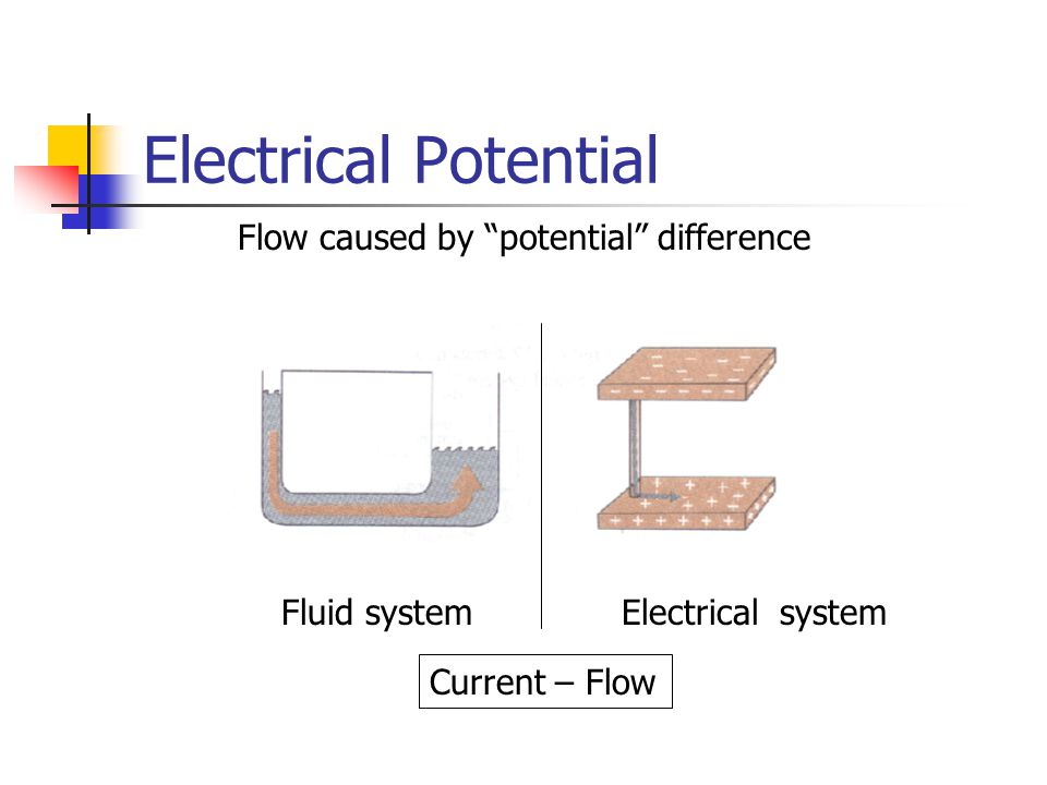 """Electrical Potential Fluid systemElectrical system Flow caused by """"potential"""" difference Current – Flow"""