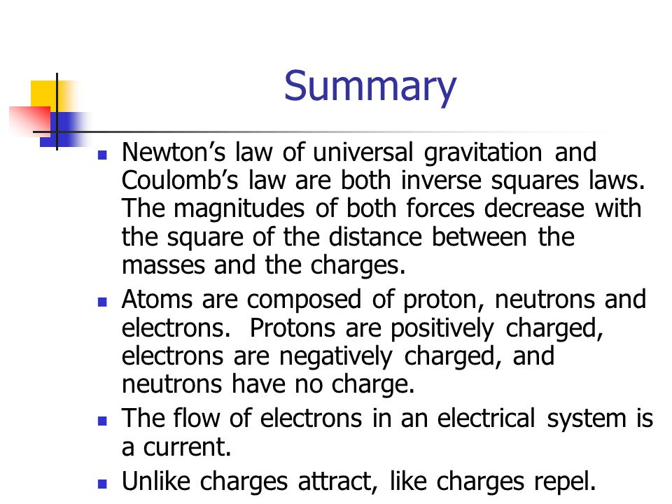 Summary Newton's law of universal gravitation and Coulomb's law are both inverse squares laws. The magnitudes of both forces decrease with the square