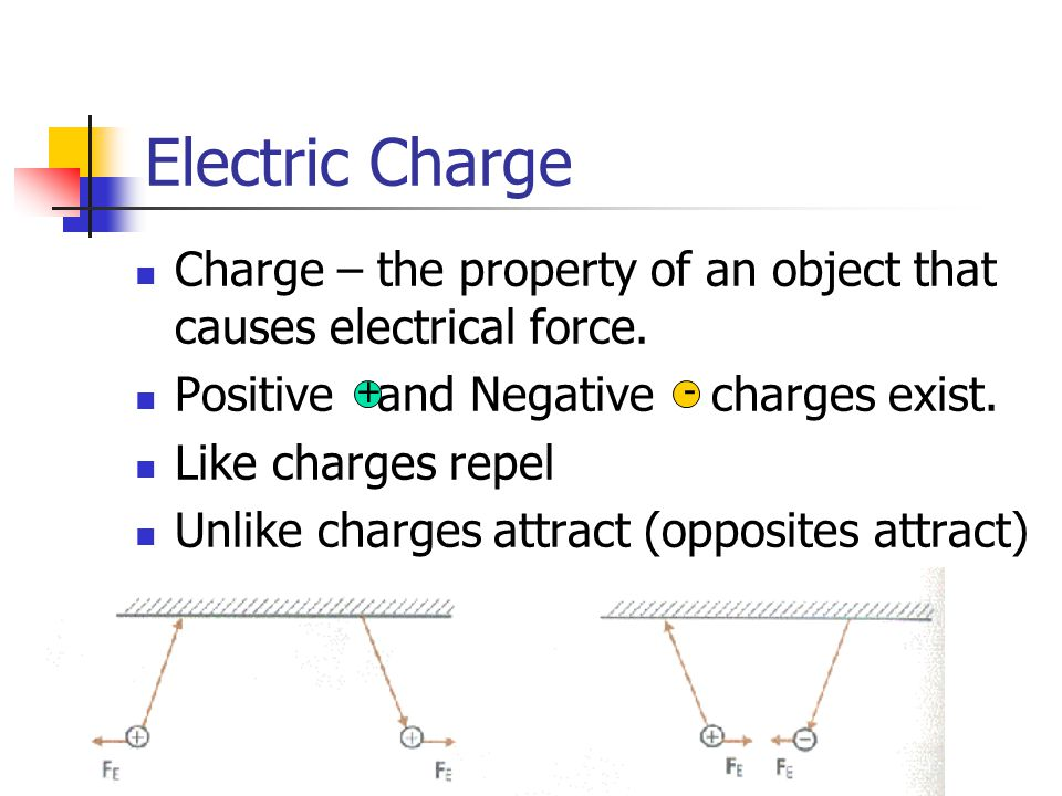 Gravity and Electrical Force Both are inverse square laws Both give magnitude of the force one object exerts on another Gravitational force is always attractive, but electrical force can be attractive or repulsive.