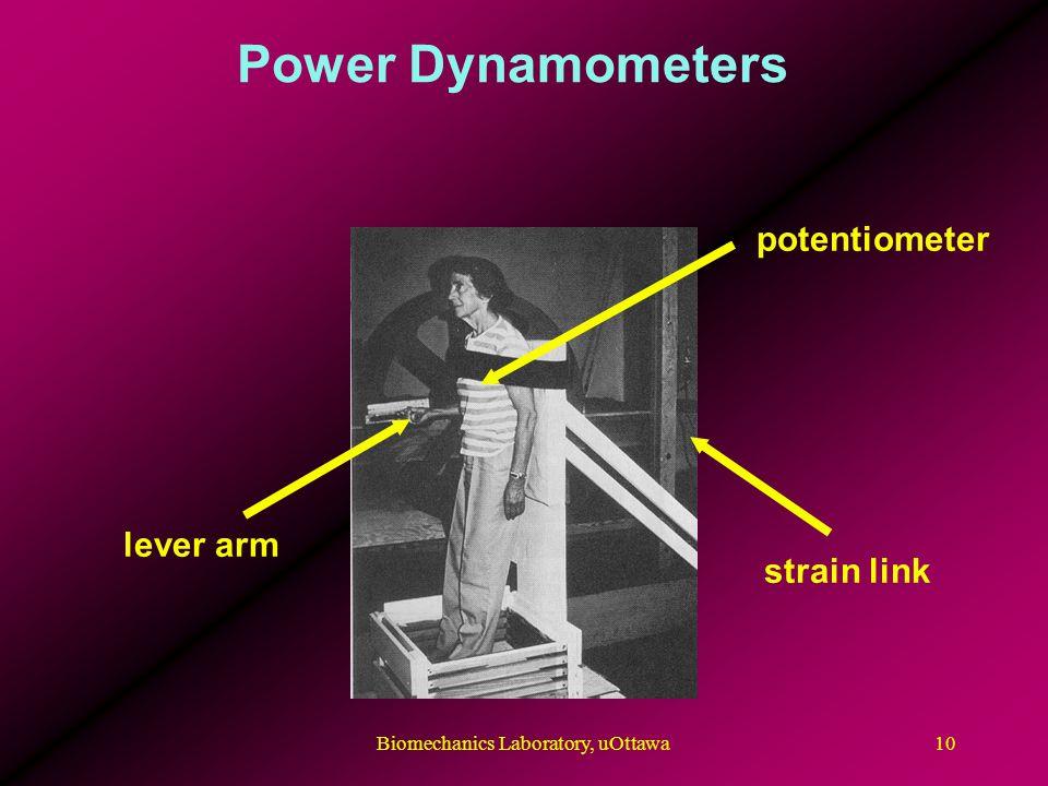 Power Dynamometers potentiometer strain link lever arm 10Biomechanics Laboratory, uOttawa