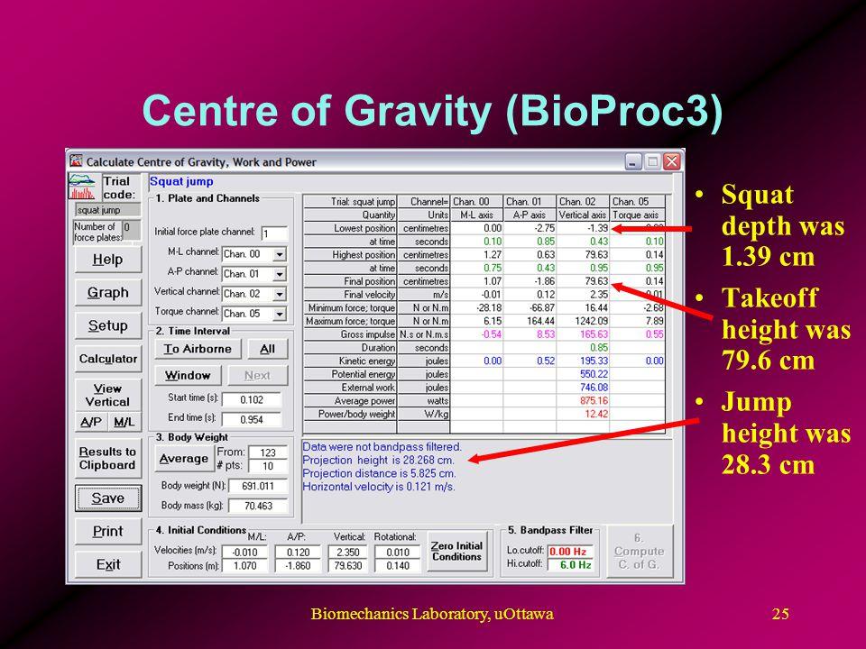 Centre of Gravity (BioProc3) Squat depth was 1.39 cm Takeoff height was 79.6 cm Jump height was 28.3 cm 25Biomechanics Laboratory, uOttawa