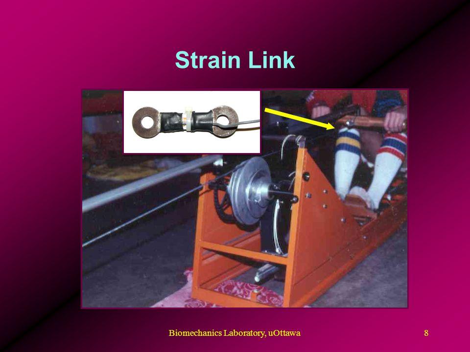 Strain Link 8Biomechanics Laboratory, uOttawa