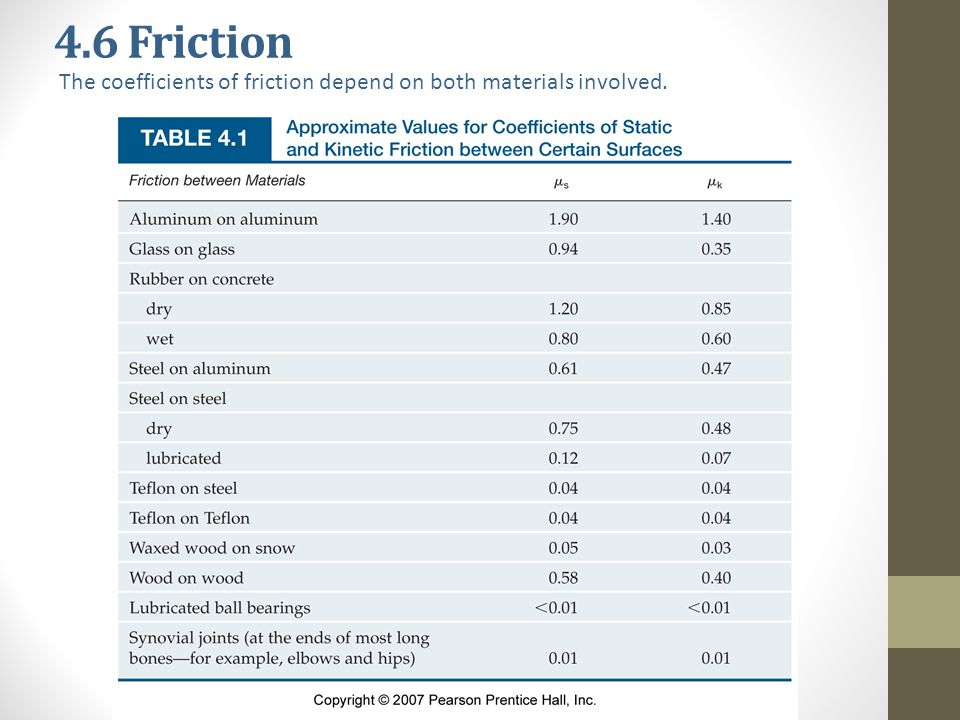 4.6 Friction The coefficients of friction depend on both materials involved.