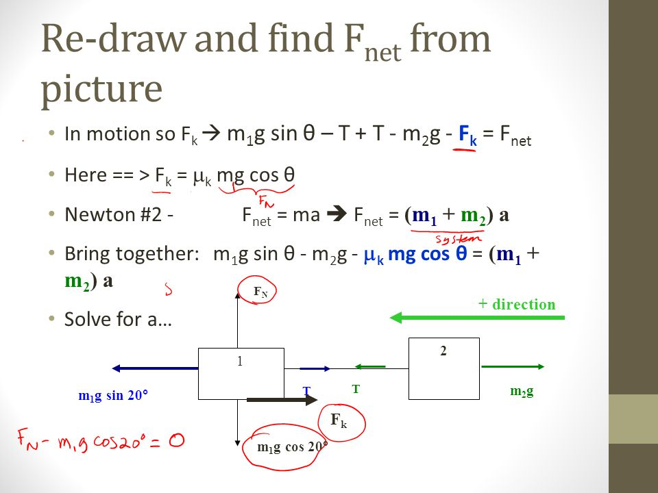 Re-draw and find F net from picture In motion so F k  m 1 g sin θ – T + T - m 2 g - F k = F net Here == > F k =  k mg cos θ Newton #2 - F net = ma 