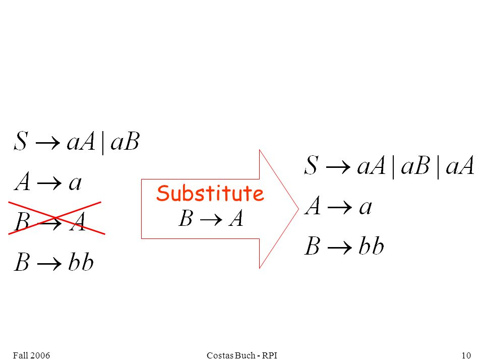Fall 2006Costas Buch - RPI10 Substitute