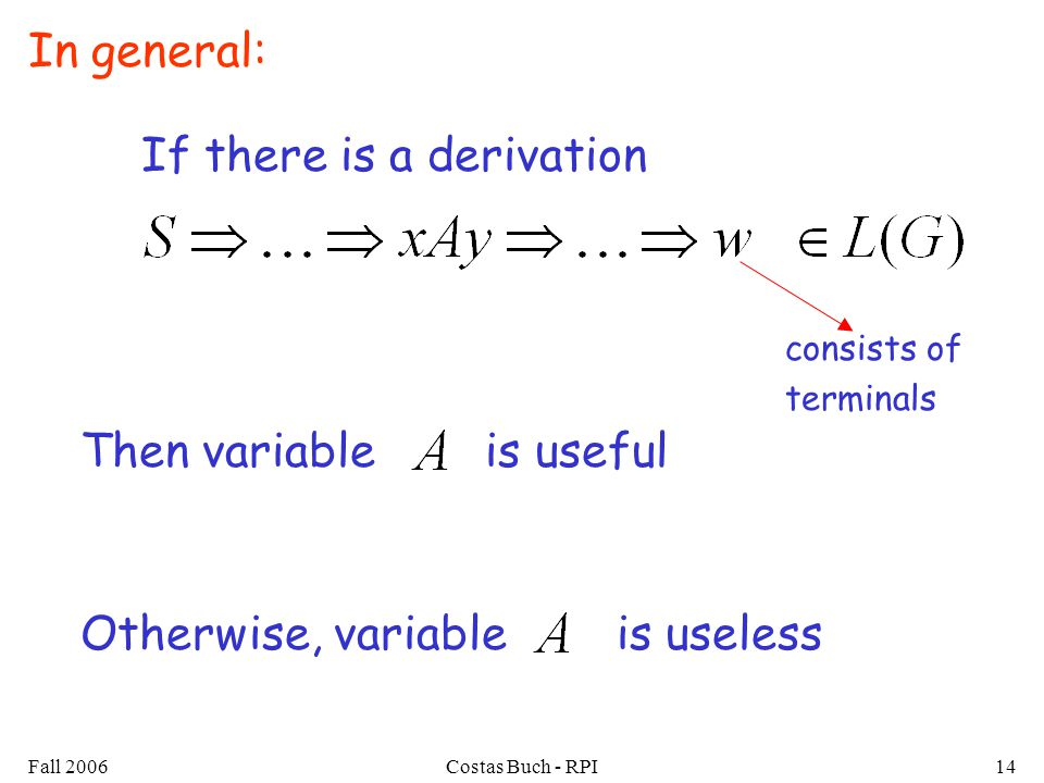 Fall 2006Costas Buch - RPI14 In general: If there is a derivation Then variable is useful Otherwise, variable is useless consists of terminals