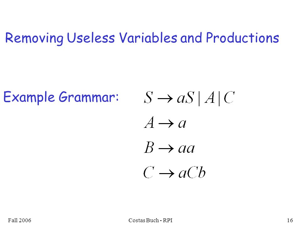 Fall 2006Costas Buch - RPI16 Example Grammar: Removing Useless Variables and Productions