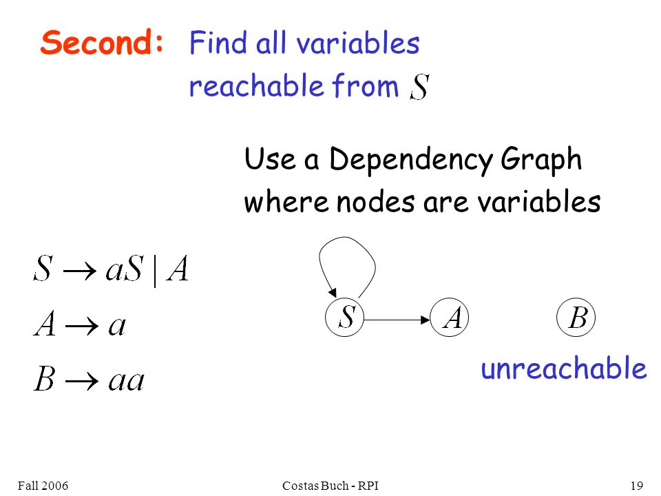 Fall 2006Costas Buch - RPI19 Second: Find all variables reachable from Use a Dependency Graph where nodes are variables unreachable