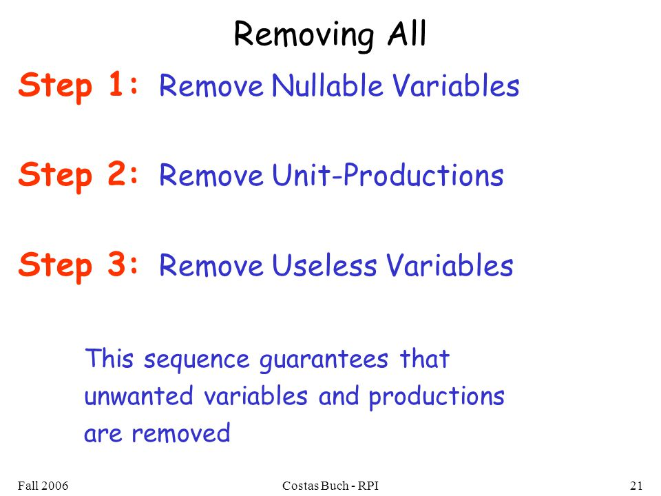 Fall 2006Costas Buch - RPI21 Removing All Step 1: Remove Nullable Variables Step 2: Remove Unit-Productions Step 3: Remove Useless Variables This sequence guarantees that unwanted variables and productions are removed