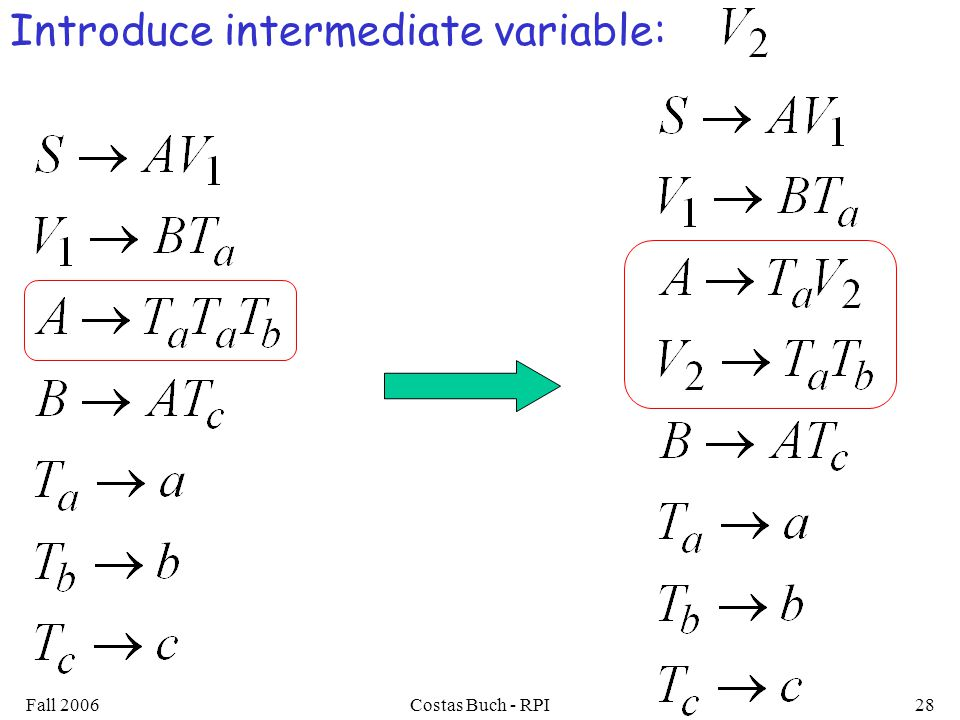 Fall 2006Costas Buch - RPI28 Introduce intermediate variable: