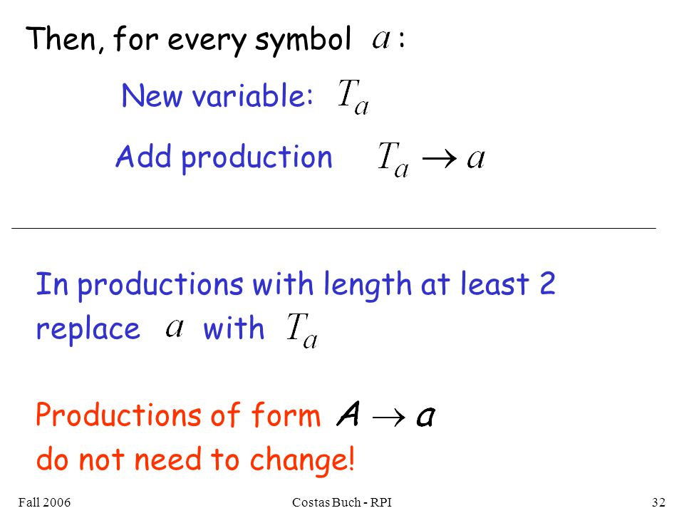 Fall 2006Costas Buch - RPI32 Then, for every symbol : In productions with length at least 2 replace with Add production New variable: Productions of form do not need to change!