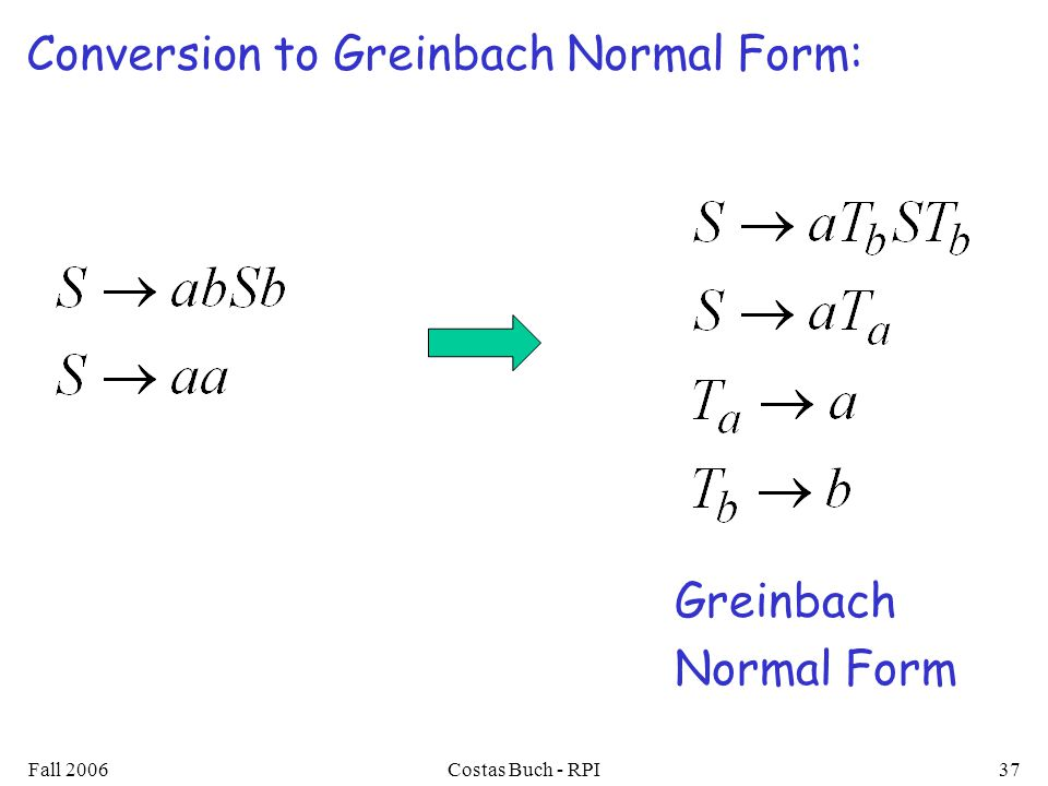 Fall 2006Costas Buch - RPI37 Conversion to Greinbach Normal Form: Greinbach Normal Form