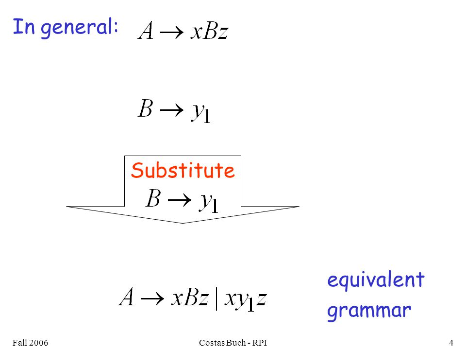 Fall 2006Costas Buch - RPI4 In general: Substitute equivalent grammar