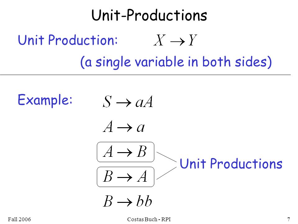 Fall 2006Costas Buch - RPI7 Unit-Productions Unit Production: (a single variable in both sides) Example: Unit Productions