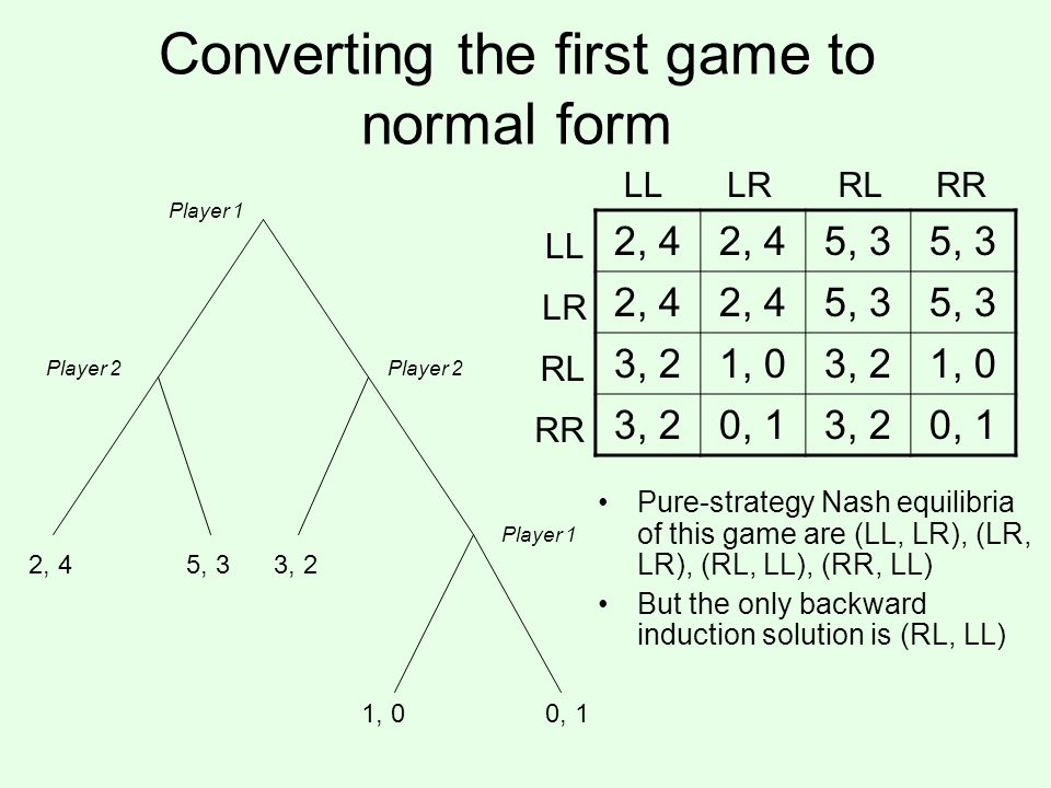 Converting the first game to normal form Player 1 Player 2 Player 1 2, 45, 33, 2 1, 00, 1 2, 4 5, 3 2, 4 5, 3 3, 21, 03, 21, 0 3, 20, 13, 20, 1 LLLRRL