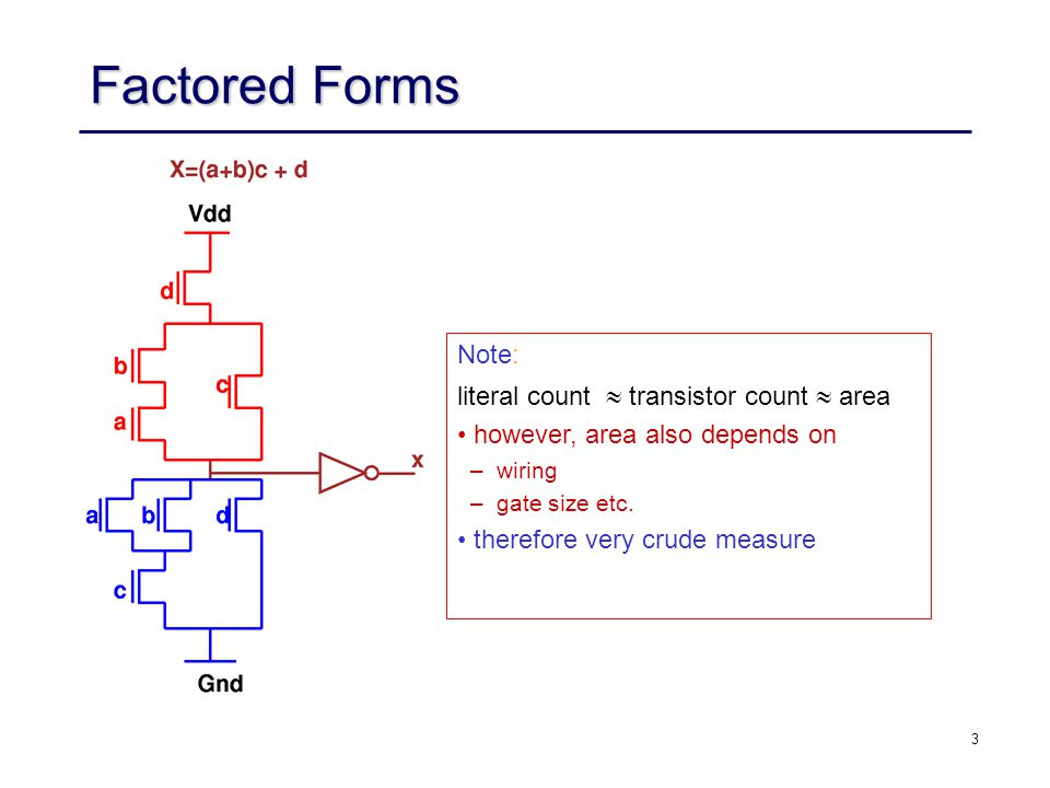 14 Factored Forms SOPs forms are used as the internal representation of logic functions in most multi-level logic optimization systems.