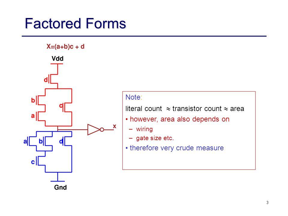 24 Optimum Factored Forms Lemma: Let f=g+h such that g h, then  (f)=  (g)+  (h).