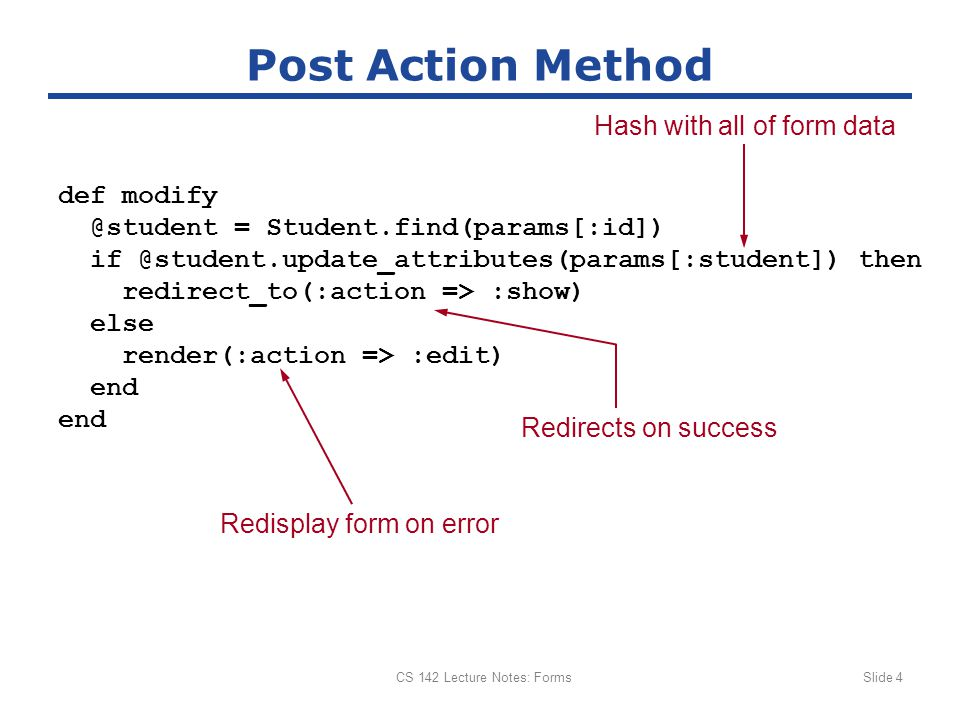 CS 142 Lecture Notes: FormsSlide 4 Post Action Method def modify @student = Student.find(params[:id]) if @student.update_attributes(params[:student]) then redirect_to(:action => :show) else render(:action => :edit) end Hash with all of form data Redirects on success Redisplay form on error