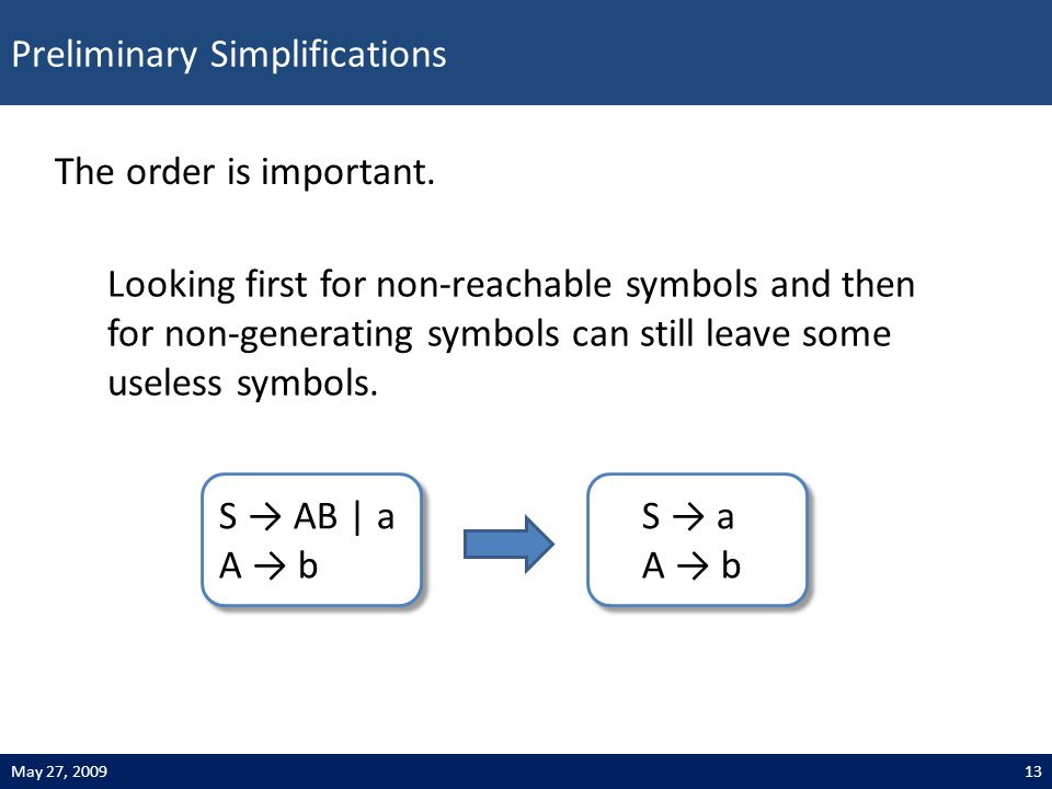Preliminary Simplifications 13May 27, 2009 The order is important.
