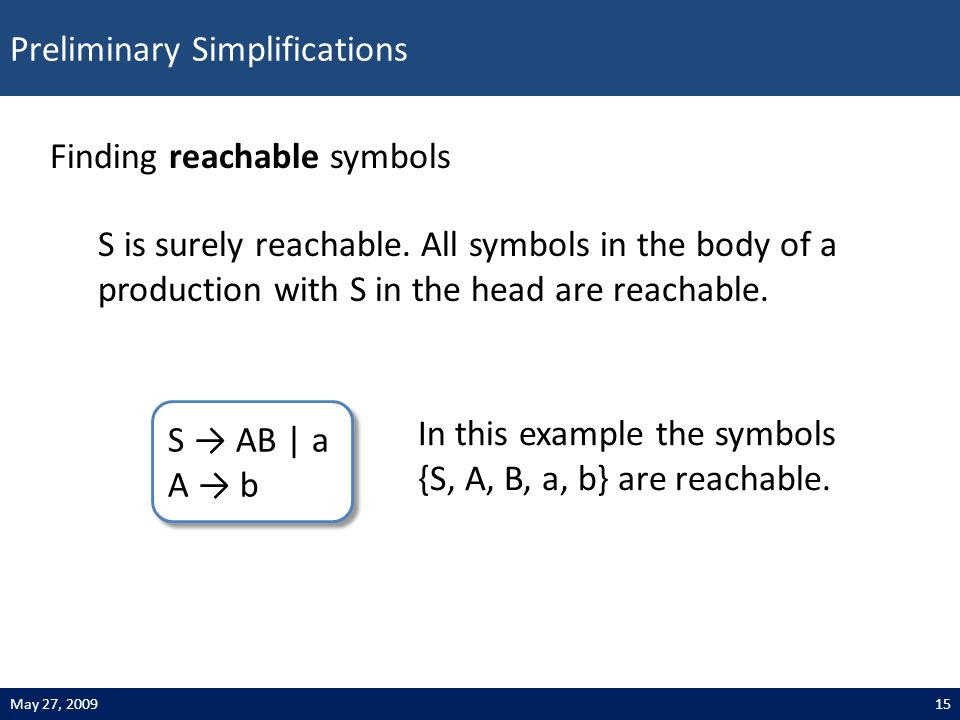 Preliminary Simplifications 15May 27, 2009 Finding reachable symbols S is surely reachable. All symbols in the body of a production with S in the head