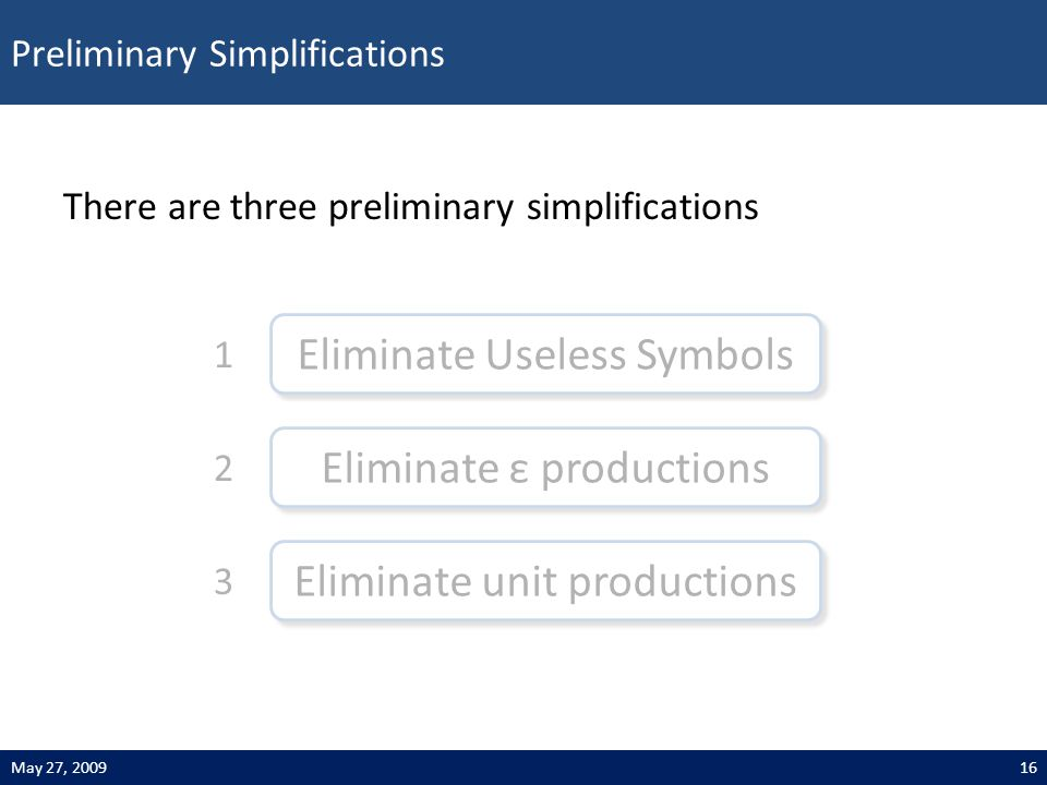 Preliminary Simplifications 16May 27, 2009 Eliminate Useless Symbols 1 Eliminate ε productions 2 Eliminate unit productions 3 There are three preliminary simplifications