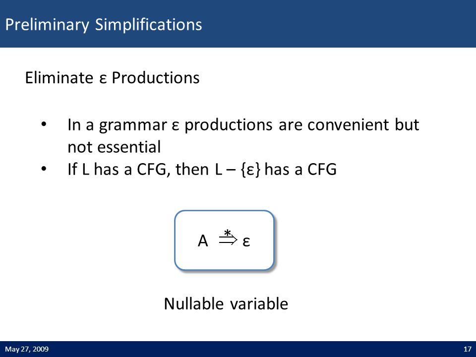 Preliminary Simplifications 17May 27, 2009 Eliminate ε Productions In a grammar ε productions are convenient but not essential If L has a CFG, then L – {ε} has a CFG Nullable variable A ε *