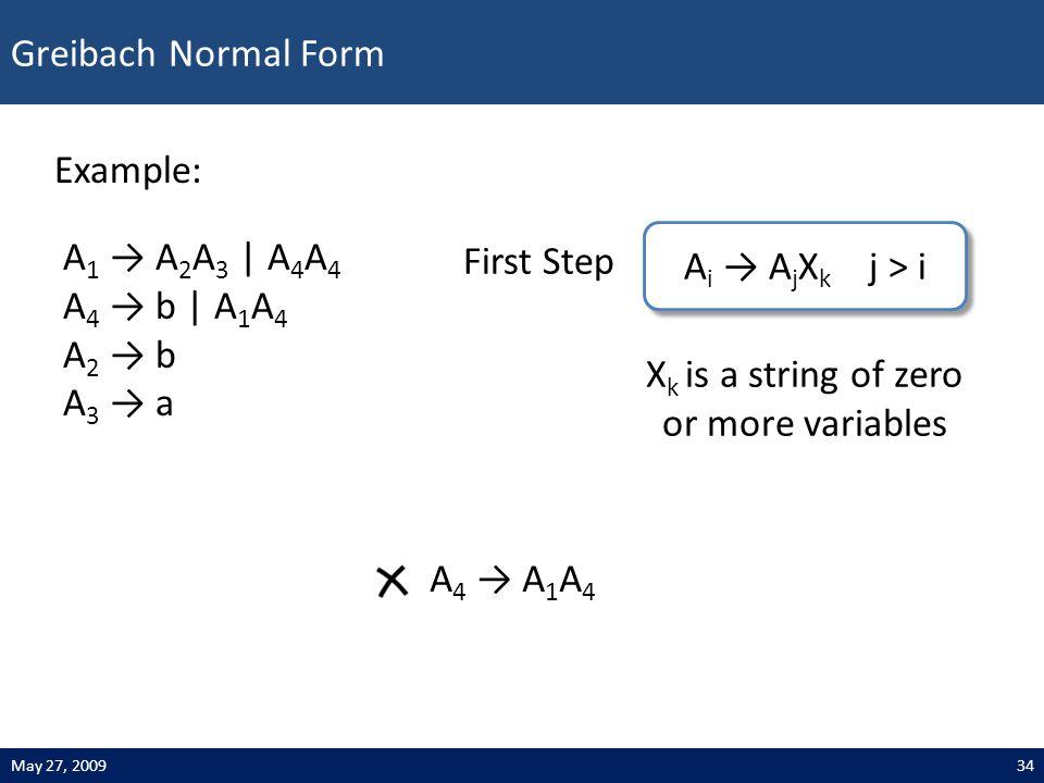 Greibach Normal Form 34May 27, 2009 Example: A 1 → A 2 A 3 | A 4 A 4 A 4 → b | A 1 A 4 A 2 → b A 3 → a First Step X k is a string of zero or more variables A i → A j X k j > i A 4 → A 1 A 4