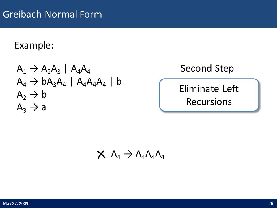 Greibach Normal Form 36May 27, 2009 Example: Second Step Eliminate Left Recursions A 1 → A 2 A 3 | A 4 A 4 A 4 → bA 3 A 4 | A 4 A 4 A 4 | b A 2 → b A