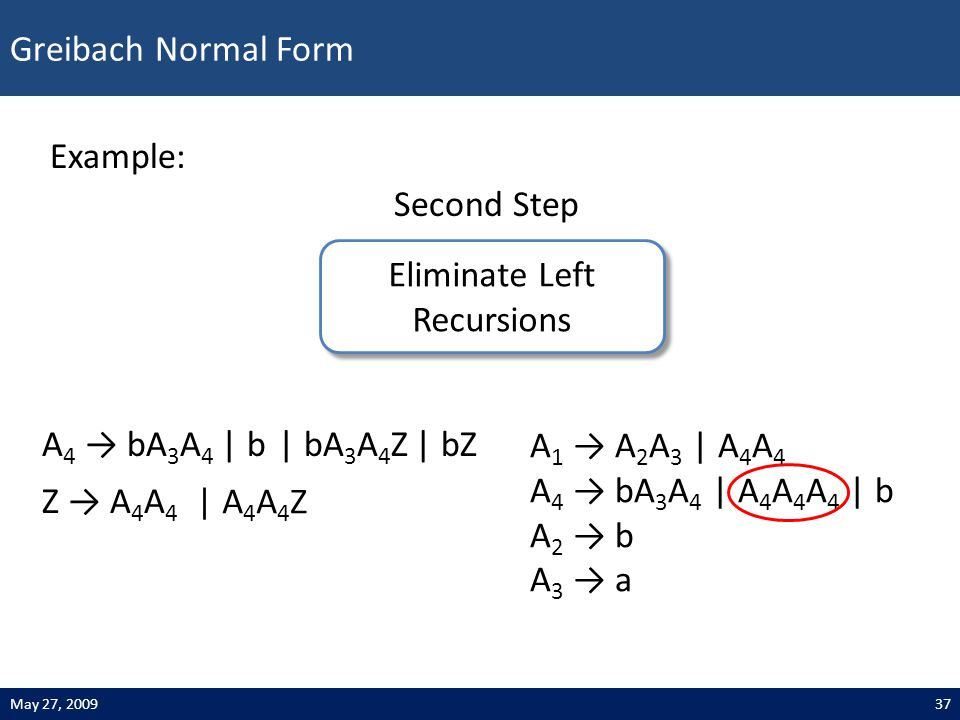 Greibach Normal Form 37May 27, 2009 Example: Second Step Eliminate Left Recursions A 1 → A 2 A 3 | A 4 A 4 A 4 → bA 3 A 4 | A 4 A 4 A 4 | b A 2 → b A 3 → a A 4 → bA 3 A 4 | b| bA 3 A 4 Z | bZ Z → A 4 A 4 | A 4 A 4 Z