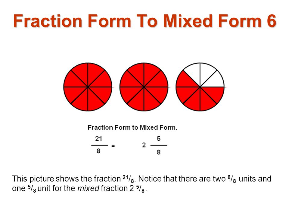 This picture shows the fraction 21 / 8.