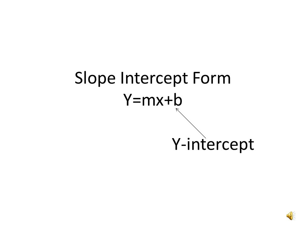 Slope Intercept Form Y=mx+b