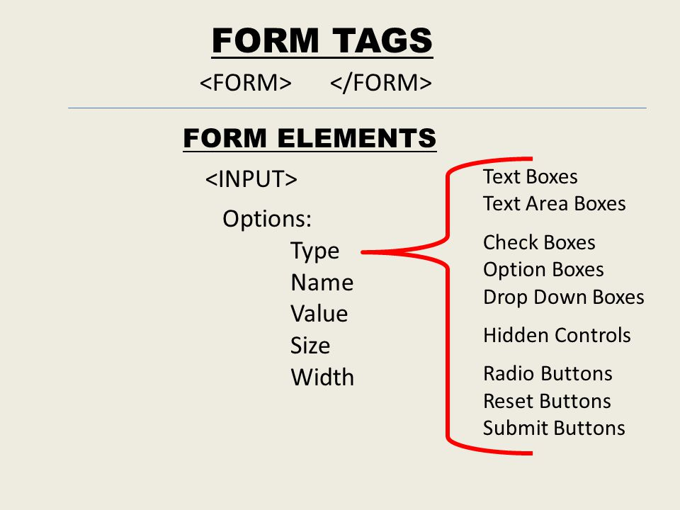 FORM TAGS FORM ELEMENTS Options: Type Name Value Size Width Text Boxes Text Area Boxes Check Boxes Option Boxes Drop Down Boxes Hidden Controls Radio Buttons Reset Buttons Submit Buttons