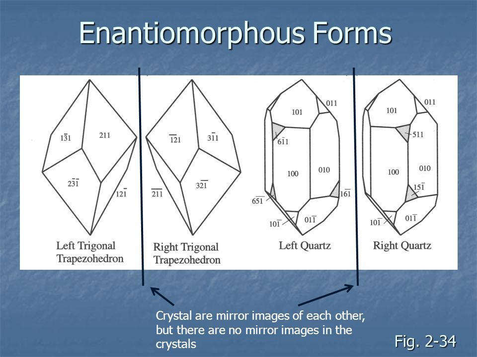 Fig. 2-34 Crystal are mirror images of each other, but there are no mirror images in the crystals Enantiomorphous Forms