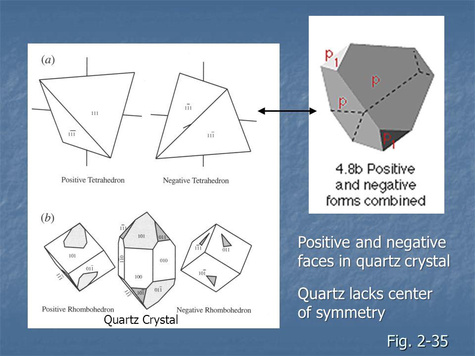 Fig. 2-35 Positive and negative faces in quartz crystal Quartz lacks center of symmetry Quartz Crystal