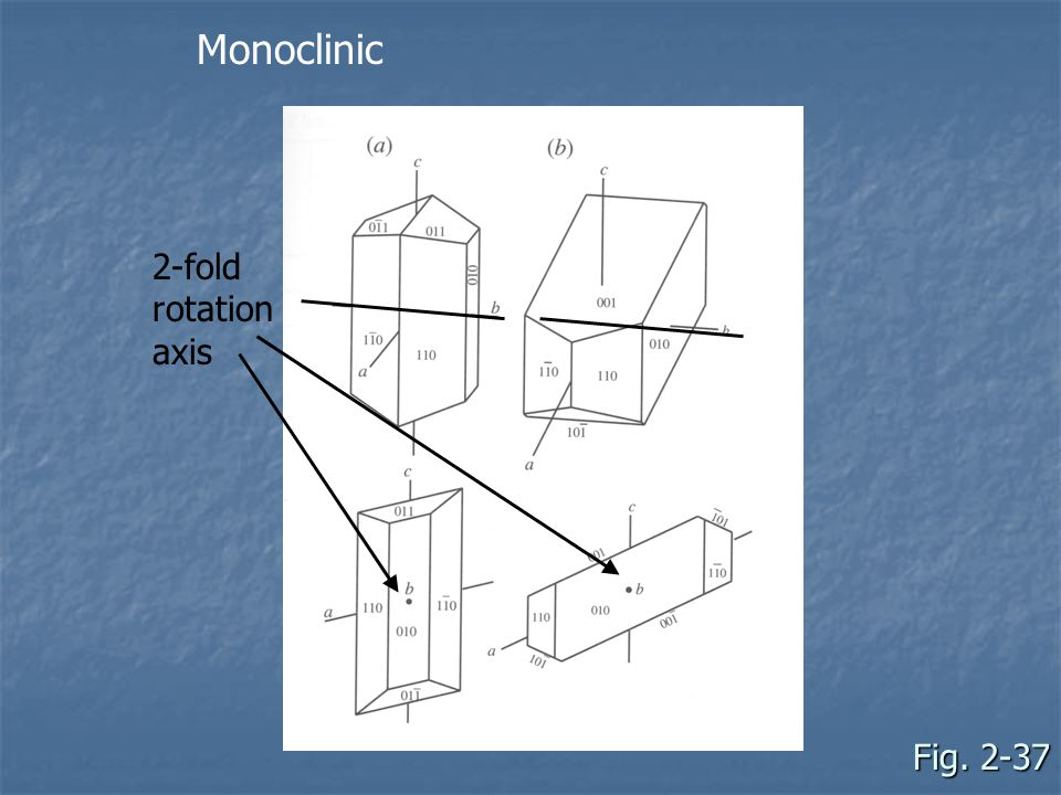 Fig. 2-37 Monoclinic 2-fold rotation axis