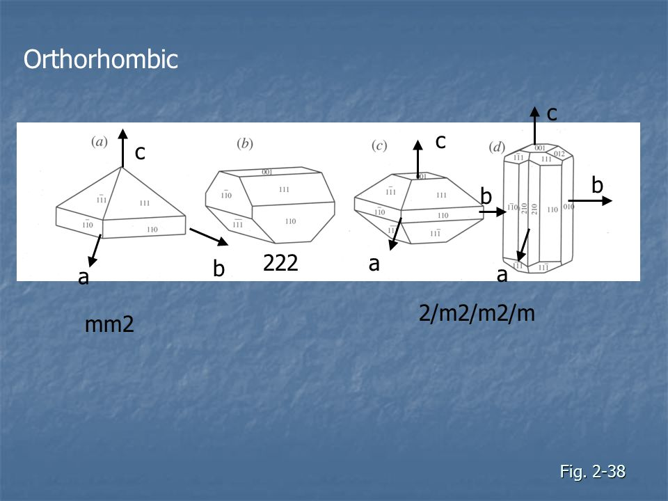 Fig. 2-38 Orthorhombic a c b mm2 2/m2/m2/m 222 a a b b c c