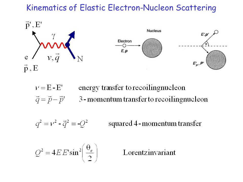 Kinematics of Elastic Electron-Nucleon Scattering