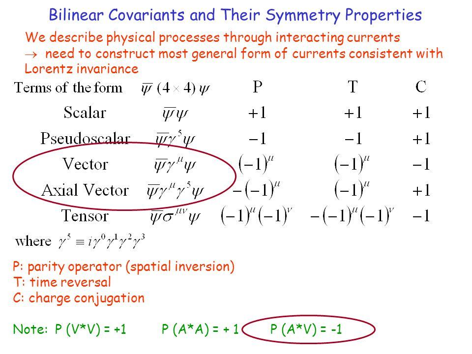 Nucleon Spacelike EM Form Factors, World Data - 1993 Knowledge of nucleon spacelike EM form factors in 1993:  G p E, G p M, G n M follow dipole form G D = (1 + Q 2 /0.71) -2 at ~20% level  G n E ~ 0 (from quasielastic e-d data) GpM/pGDGpM/pGD GnM/nGDGnM/nGD G p E /G D Relative error ~ 2% ~ 10-20% ~ 5-10% (G n E ) 2 /G 2 D ~ 50-100%