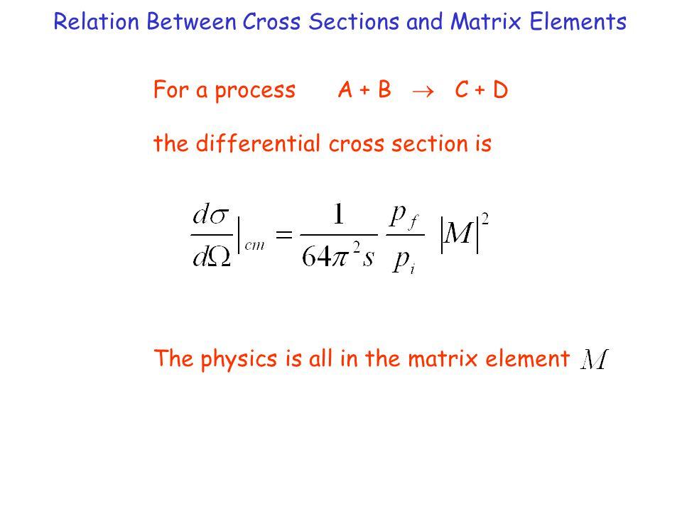 Proton Electromagnetic Form Factor Ratio: G p E / G p M Older data: Rosenbluth separation JLab 2000: M.