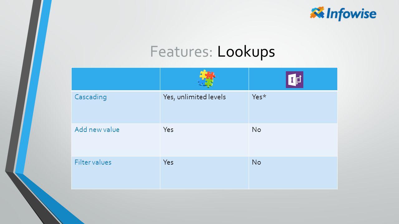 Features: Lookups CascadingYes, unlimited levelsYes* Add new valueYesNo Filter valuesYesNo