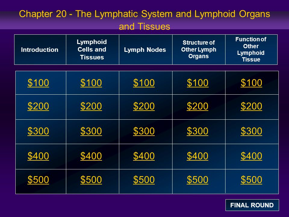Chapter 20 - The Lymphatic System and Lymphoid Organs and Tissues $100 $200 $300 $400 $500 $100$100$100 $200 $300 $400 $500 Introduction Lymphoid Cell