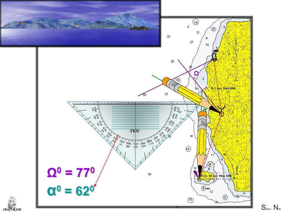 S elçuk N as SELÇUK NAS SELÇUK NAS Selçuk Nas α Ω Ω 0 = 77 0 α 0 = 62 0 Fix Position THEOREM -1- : Only one circle passes through three points THEOREM -2- : The angles are always same if the angle on the circle and subtended by the same chord.