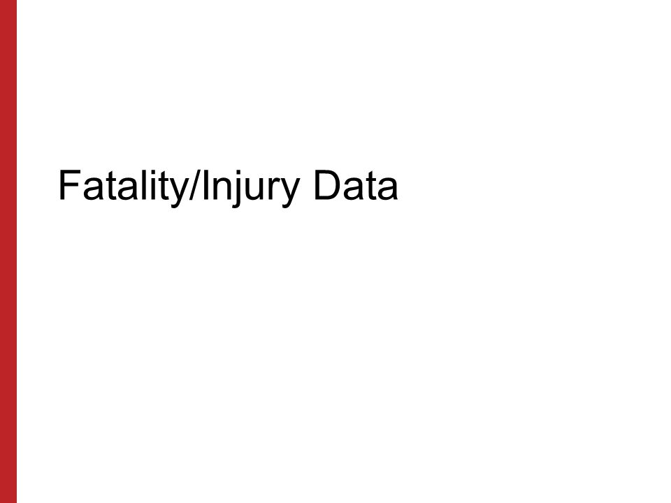 Fatality/Injury Data