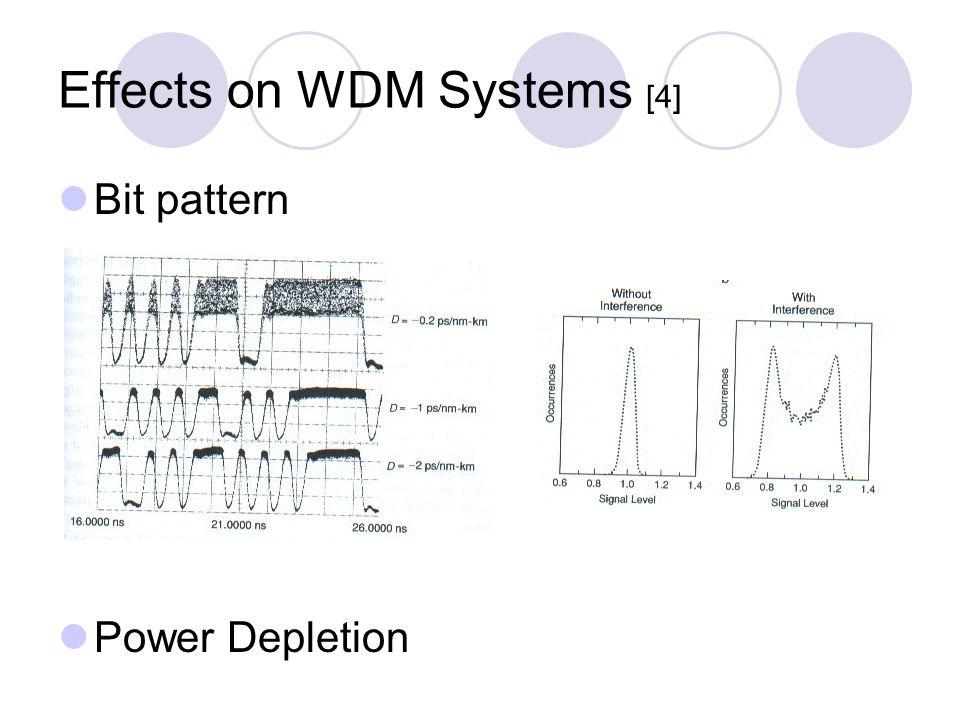 Effects on WDM Systems [4] Bit pattern Power Depletion