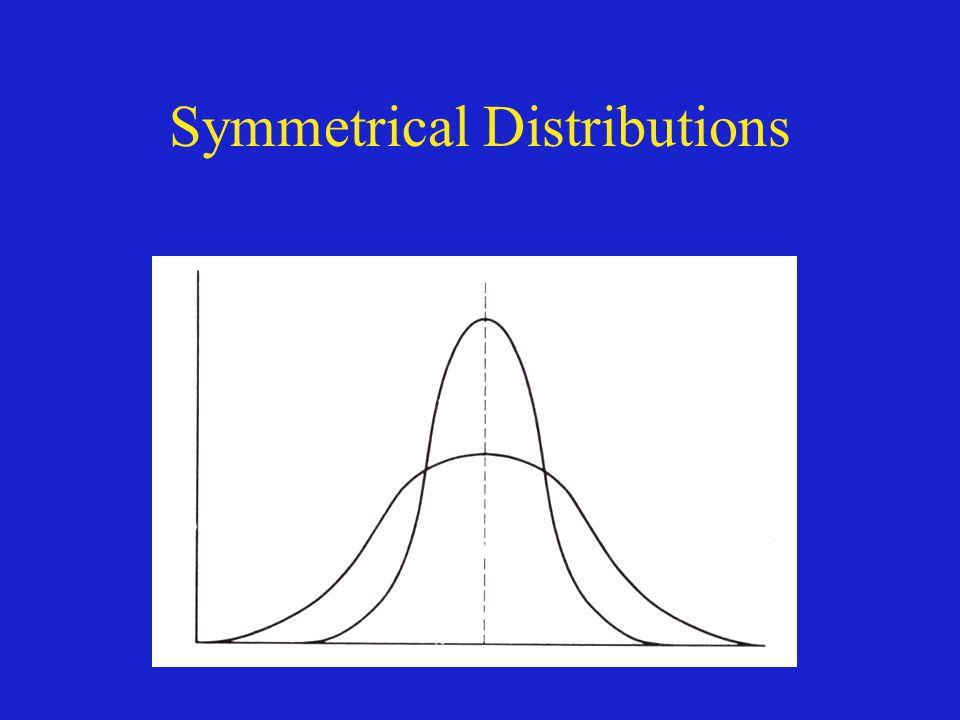 Symmetrical Distributions Asymmetrical Distributions