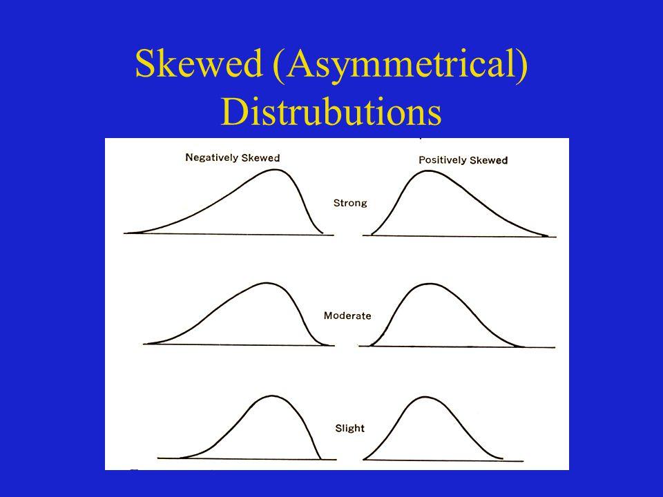 Symmetrical Distributions